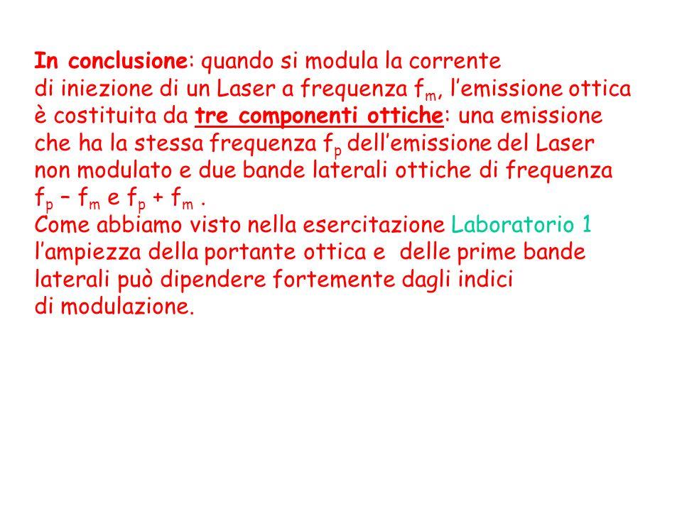 In conclusione: quando si modula la corrente di iniezione di un Laser a frequenza f m, lemissione ottica è costituita da tre componenti ottiche: una e