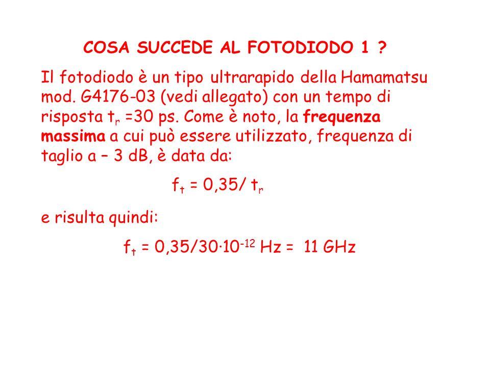 COSA SUCCEDE AL FOTODIODO 1 ? Il fotodiodo è un tipo ultrarapido della Hamamatsu mod. G4176-03 (vedi allegato) con un tempo di risposta t r =30 ps. Co