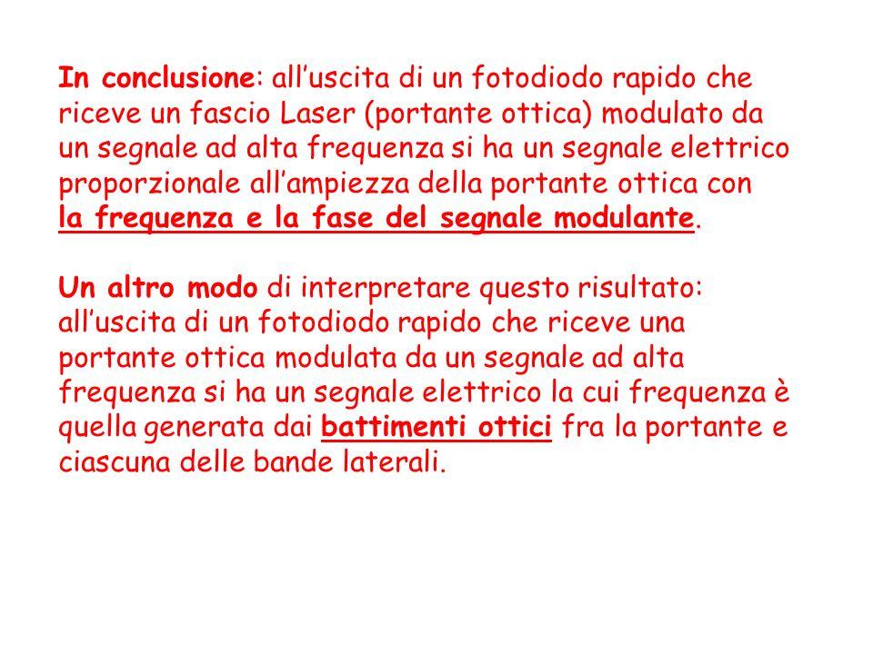 In conclusione: alluscita di un fotodiodo rapido che riceve un fascio Laser (portante ottica) modulato da un segnale ad alta frequenza si ha un segnal