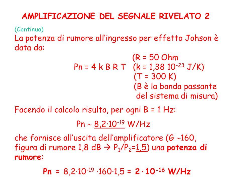 AMPLIFICAZIONE DEL SEGNALE RIVELATO 2 (Continua) La potenza di rumore allingresso per effetto Johson è data da: (R = 50 Ohm Pn = 4 k B R T (k = 1,38 1