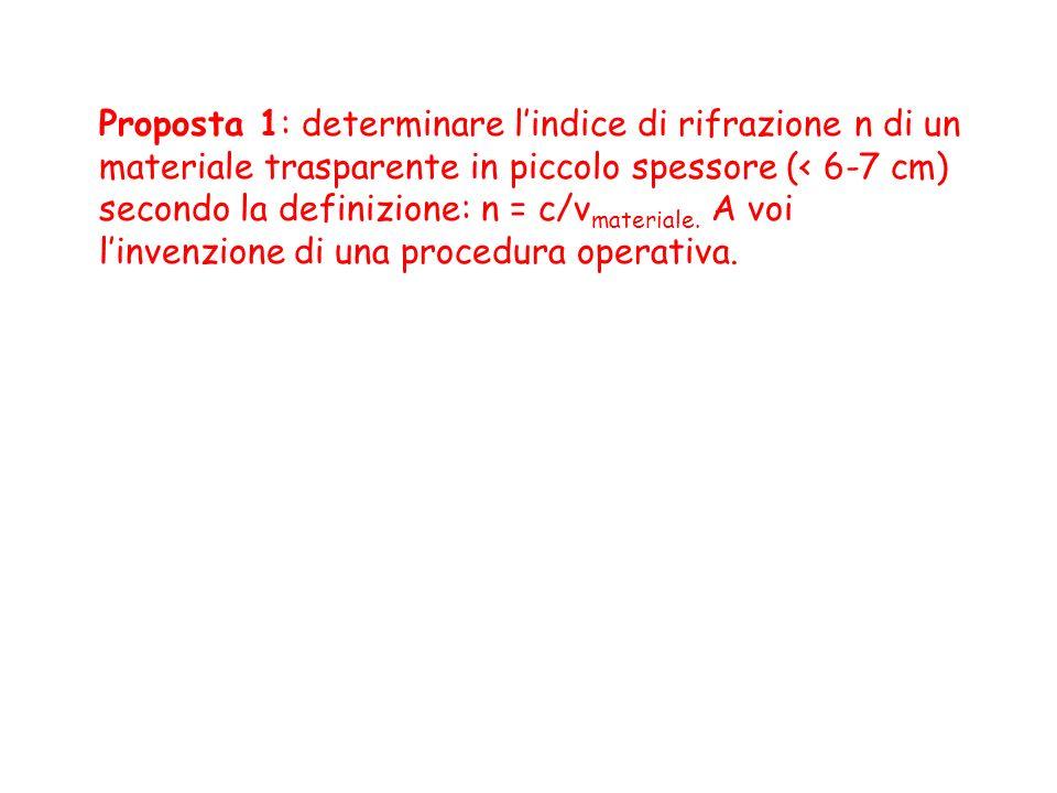 Proposta 1: determinare lindice di rifrazione n di un materiale trasparente in piccolo spessore (< 6-7 cm) secondo la definizione: n = c/v materiale.
