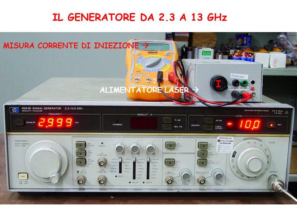 IL GENERATORE DA 2.3 A 13 GHz ALIMENTATORE LASER MISURA CORRENTE DI INIEZIONE I