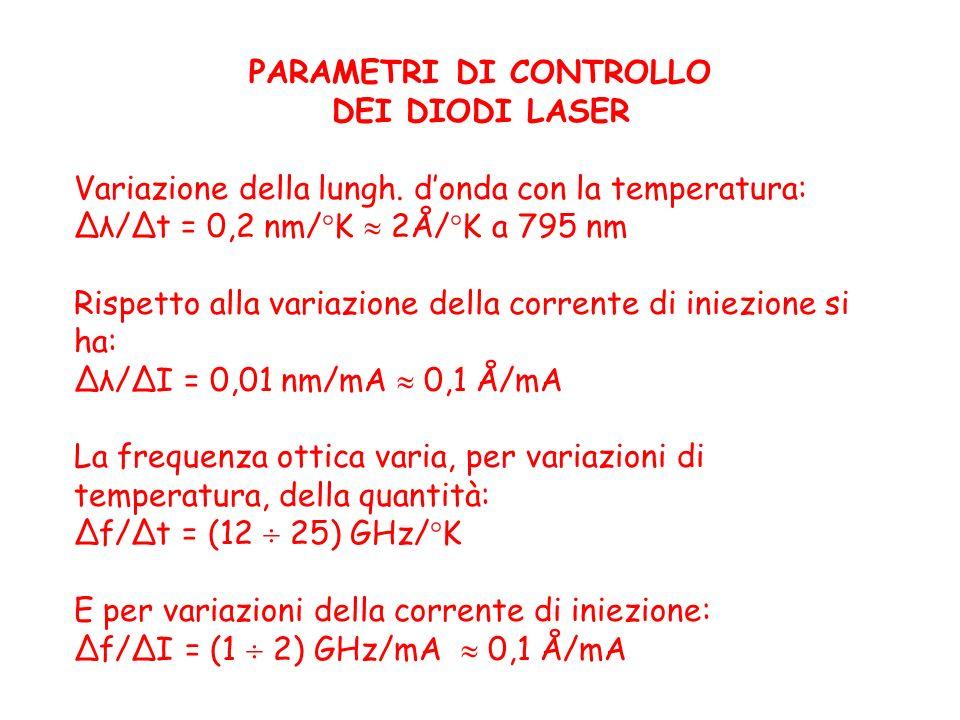 PARAMETRI DI CONTROLLO DEI DIODI LASER Variazione della lungh. donda con la temperatura: Δλ/Δt = 0,2 nm/°K 2Å/°K a 795 nm Rispetto alla variazione del
