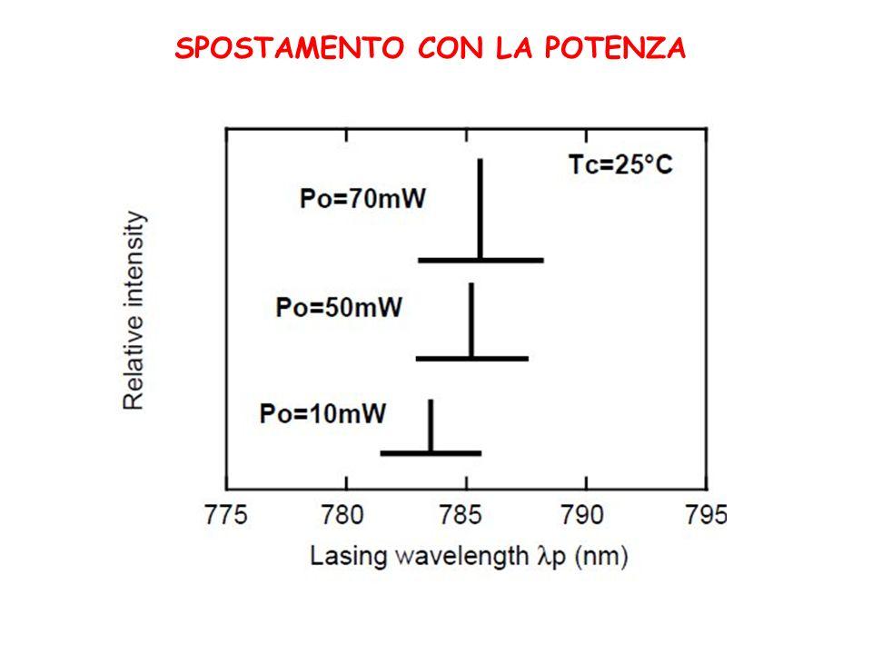 STABILIZZAZIONE DEI DIODI LASER La tecnica più comune è quella di stabilizzare la temperatura del diodo Laser a meno di qualche decimo di °K, e di ricorrere a tecniche di modulazione della corrente di iniezione (modulazione piccolissima per non peggiorare la risoluzione spettroscopica) per agganciare la riga Laser ad una riga atomica (per assorbimento in una cella ausiliaria di riferimento) per mezzo di una struttura di feedback con la corrente continua di correzione ottenuta dalluscita di un rivelatore sincrono (Lock-in detector).