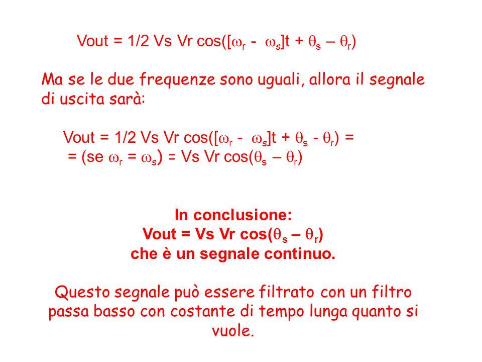 Vout = 1/2 Vs Vr cos([ r - s ]t + s – r ) Ma se le due frequenze sono uguali, allora il segnale di uscita sarà: Vout = 1/2 Vs Vr cos([ r - s ]t + s -