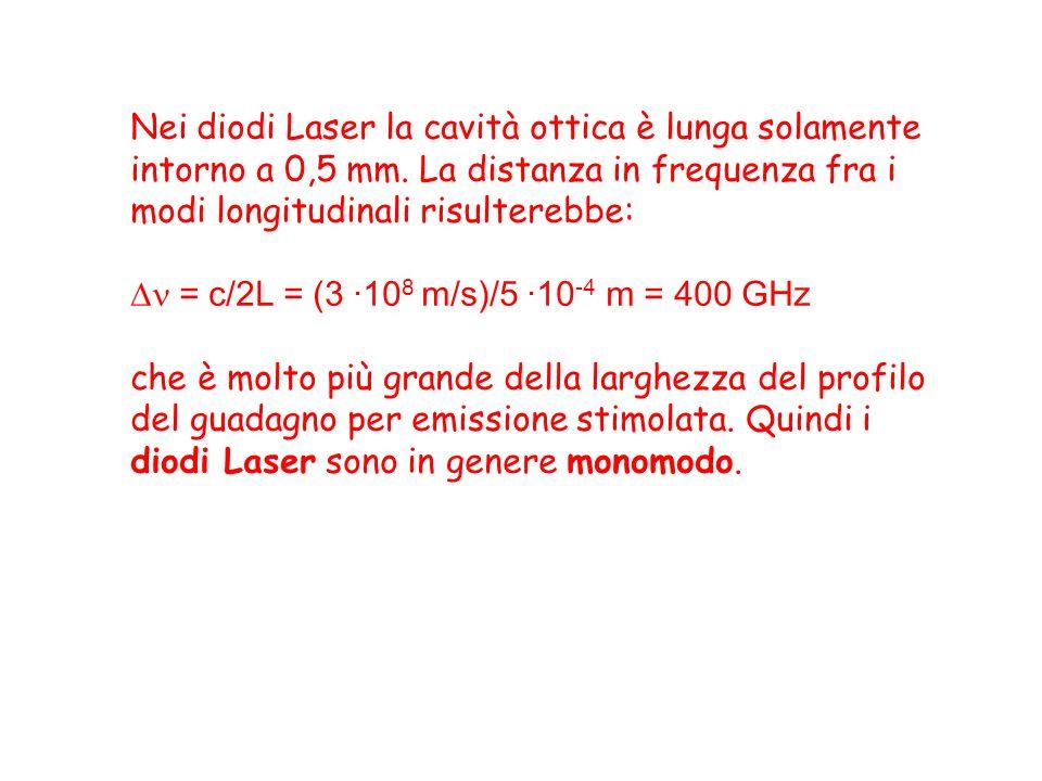 Nei diodi Laser la cavità ottica è lunga solamente intorno a 0,5 mm. La distanza in frequenza fra i modi longitudinali risulterebbe: = c/2L = (3 ·10 8