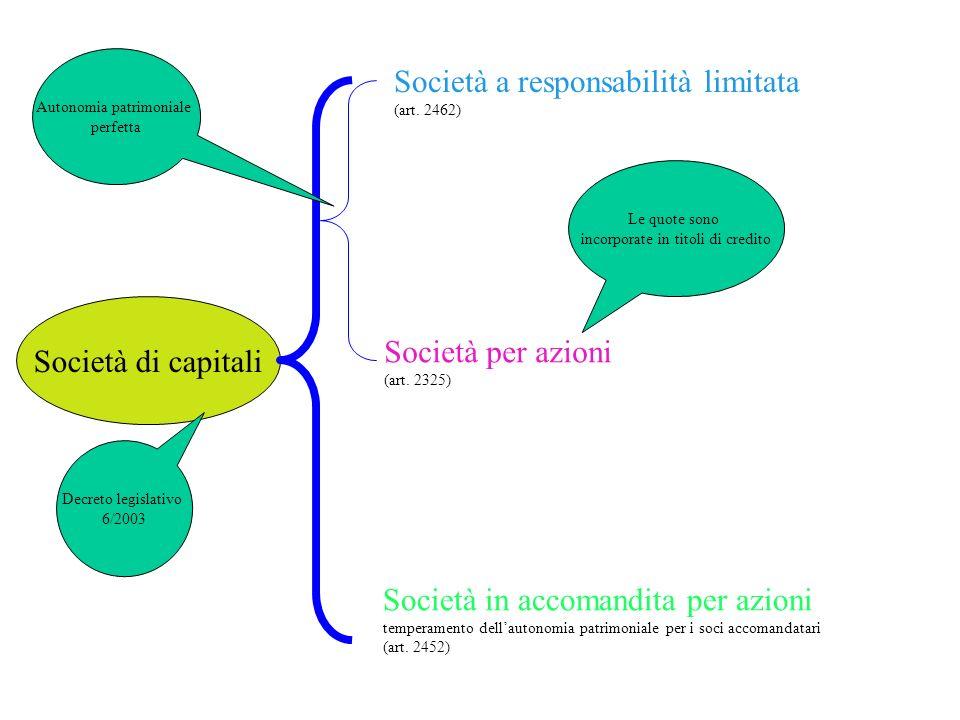 Le società Libro V Le società (art 2247) Divisione degli utili Società di capitali Autonomia patrimoniale imperfetta Autonomia patrimoniale perfetta S