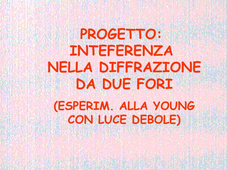 PROGETTO: INTEFERENZA NELLA DIFFRAZIONE DA DUE FORI (ESPERIM. ALLA YOUNG CON LUCE DEBOLE)