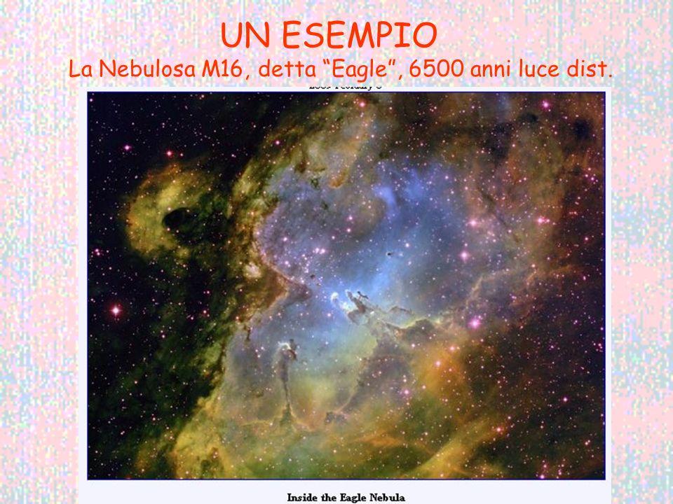 UN ESEMPIO La Nebulosa M16, detta Eagle, 6500 anni luce dist.
