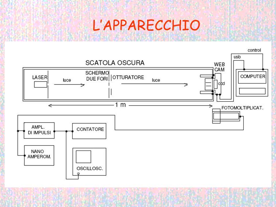 LAPPARECCHIO