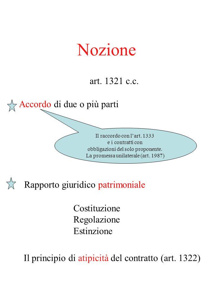 Nozione art.1321 c.c. Accordo di due o più parti Il raccordo con lart.