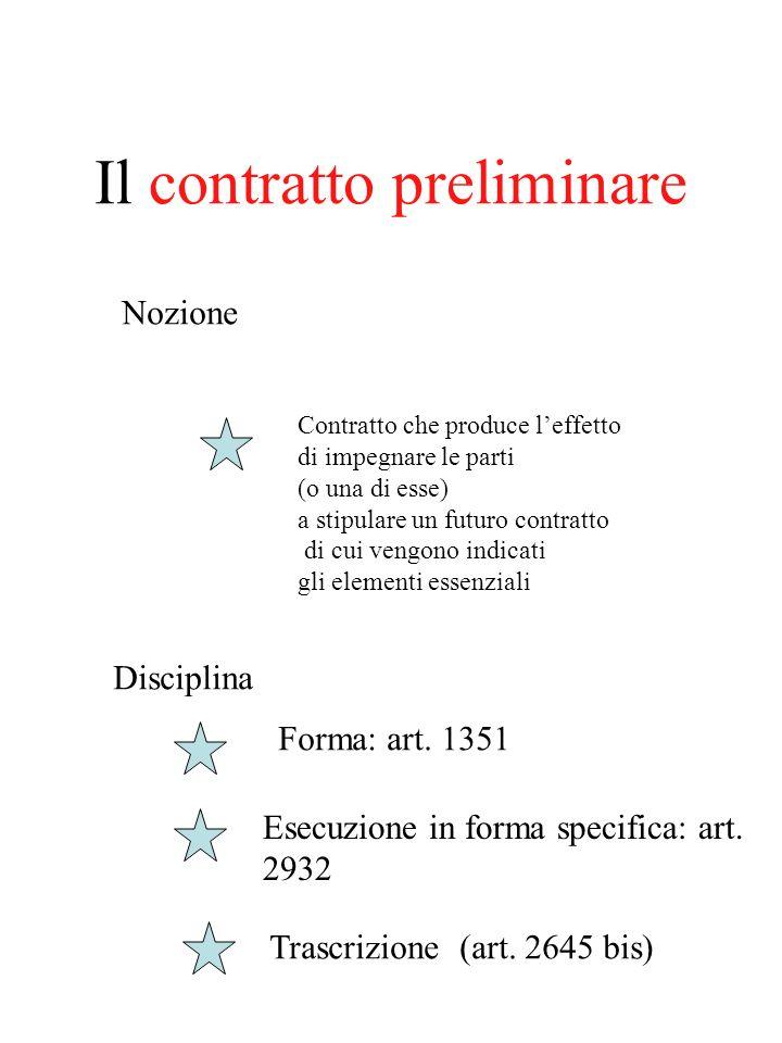 Il principio consensualistico art.