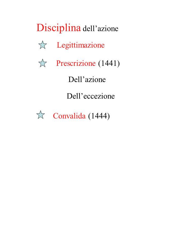 Lannullamento del contratto Presupposti Incapacità Vizi del consenso Dolo (art.