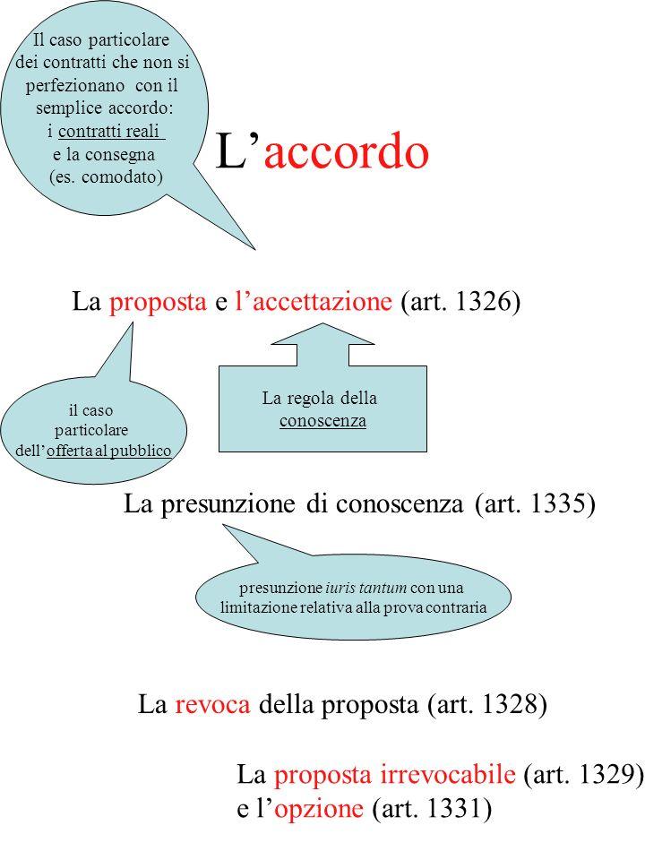 Laccordo La proposta e laccettazione (art.