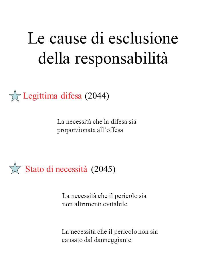 Le cause di esclusione della responsabilità Legittima difesa (2044) La necessità che la difesa sia proporzionata alloffesa Stato di necessità (2045) L