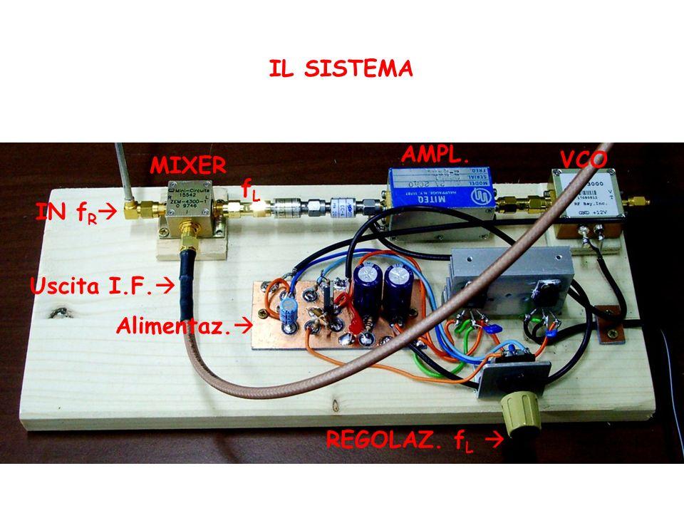 Come abbiamo visto, quando agli ingressi di un mixer sono applicati segnali a frequenza f R (segnale a R.F.) e f L (segnale di oscillatore locale), alluscita I si hanno segnali a frequenza somma e a frequenza differenza: f R + f L e f R - f L.