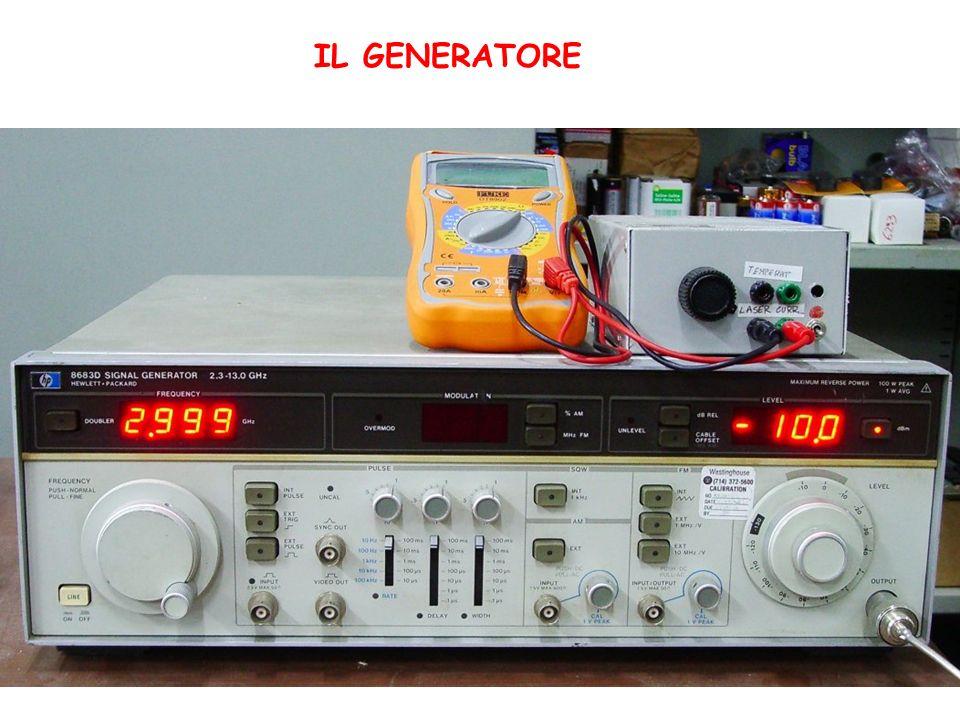 Esempio di portante modulata in ampiezza nel dominio delle frequenze (Il segnale modulante ha una piccola componente di seconda armonica)