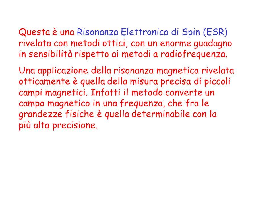 Questa è una Risonanza Elettronica di Spin (ESR) rivelata con metodi ottici, con un enorme guadagno in sensibilità rispetto ai metodi a radiofrequenza