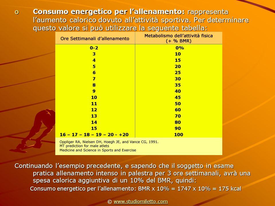 oConsumo energetico per lallenamento: rappresenta laumento calorico dovuto allattività sportiva. Per determinare questo valore si può utilizzare la se