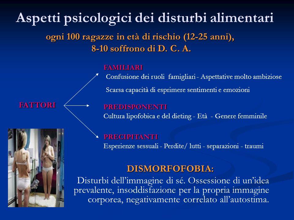 FAMILIARI PREDISPONENTI PRECIPITANTI Aspetti psicologici dei disturbi alimentari ogni 100 ragazze in età di rischio (12-25 anni), 8-10 soffrono di D.