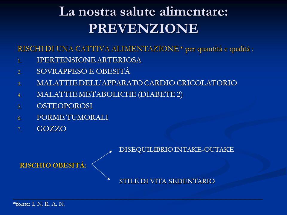 La nostra salute alimentare: PREVENZIONE RISCHI DI UNA CATTIVA ALIMENTAZIONE * per quantità e qualità : 1.