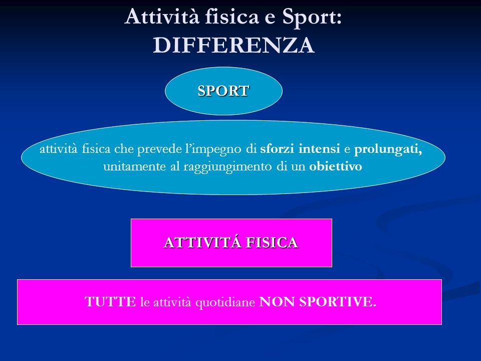 Attività fisica e Sport: DIFFERENZA SPORT ATTIVITÁ FISICA TUTTE le attività quotidiane NON SPORTIVE.