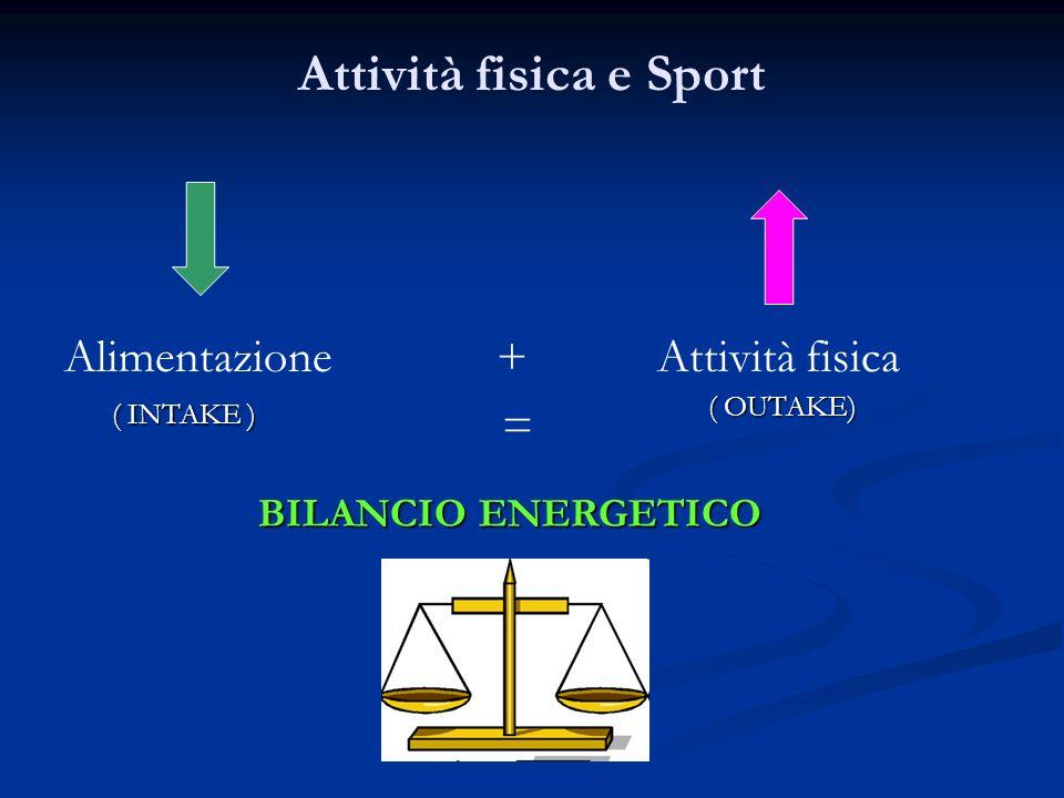 Attività fisica e Sport Alimentazione + Attività fisica = ( INTAKE ) ( OUTAKE) ( OUTAKE) BILANCIO ENERGETICO