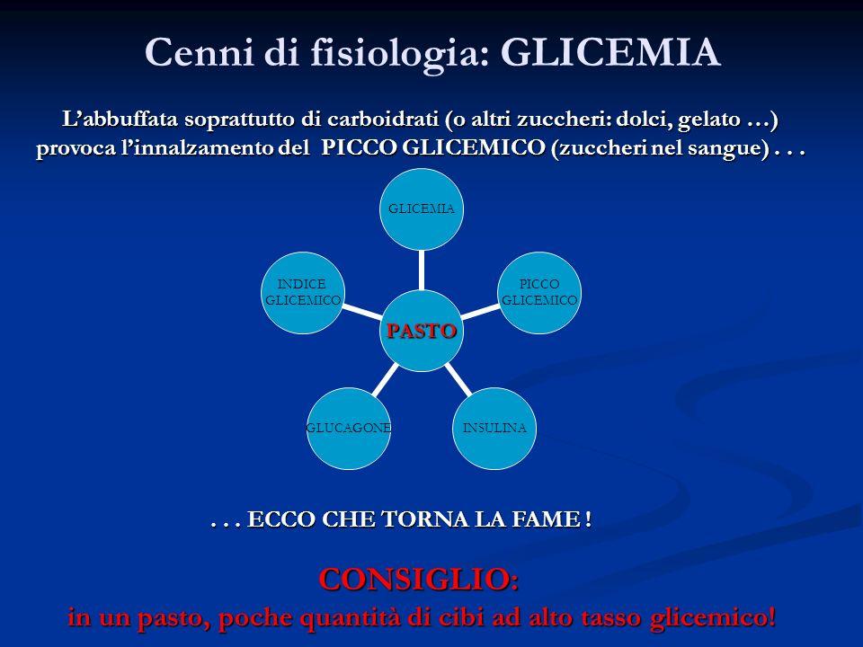 PASTO GLICEMIA PICCO GLICEMICO INSULINAGLUCAGONE INDICE GLICEMICO Cenni di fisiologia: GLICEMIA CONSIGLIO: in un pasto, poche quantità di cibi ad alto tasso glicemico.