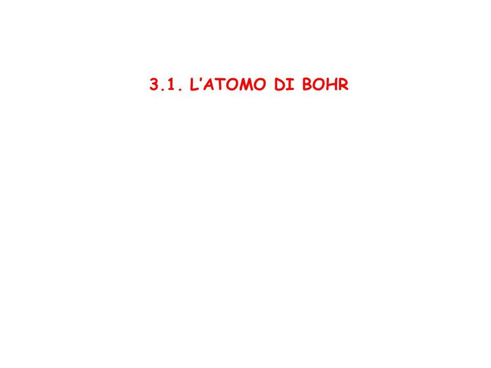 3.1. LATOMO DI BOHR