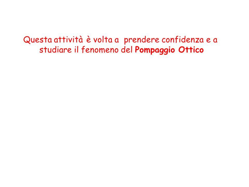 MONITOR CELLA MONITOR LASER OSCILLOSC.DIGITALE OSCILLOSC.