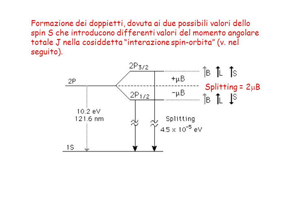 Formazione dei doppietti, dovuta ai due possibili valori dello spin S che introducono differenti valori del momento angolare totale J nella cosiddetta