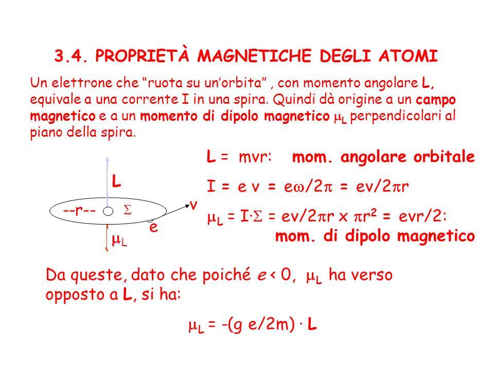 3.4. PROPRIETÀ MAGNETICHE DEGLI ATOMI Un elettrone che ruota su unorbita, con momento angolare L, equivale a una corrente I in una spira. Quindi dà or