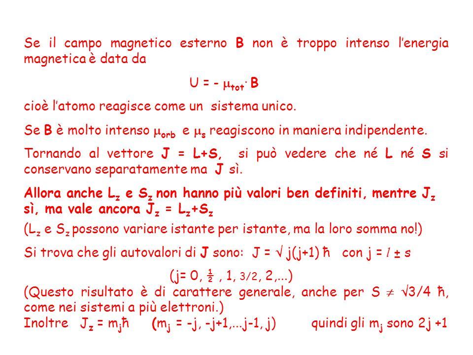 Se il campo magnetico esterno B non è troppo intenso lenergia magnetica è data da U = - tot · B cioè latomo reagisce come un sistema unico. Se B è mol