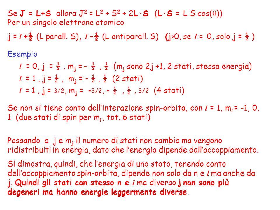 Se J = L+S allora J 2 = L 2 + S 2 + 2L·S (L·S = L S cos( )) Per un singolo elettrone atomico j = l +½ (L parall. S), l -½ (L antiparall. S) (j>0, se l