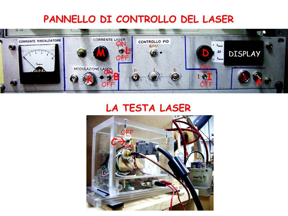A L K M I D PANNELLO DI CONTROLLO DEL LASER A L K M I C LA TESTA LASER OFF ON OFF ON DISPLAY D B