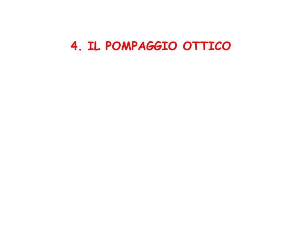 4. IL POMPAGGIO OTTICO