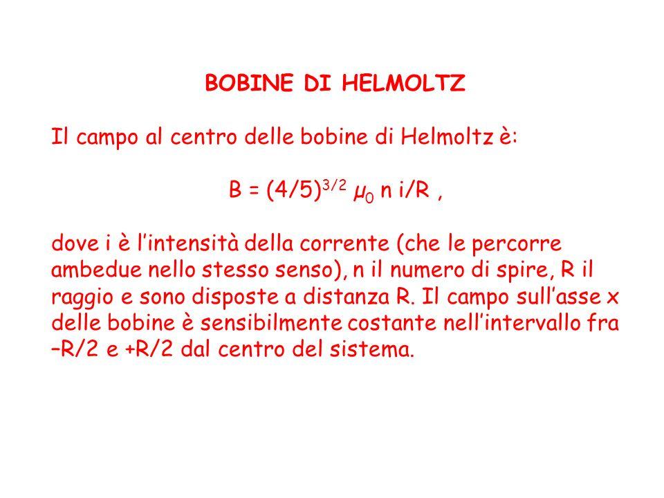 BOBINE DI HELMOLTZ Il campo al centro delle bobine di Helmoltz è: B = (4/5) 3/2 µ 0 n i/R, dove i è lintensità della corrente (che le percorre ambedue