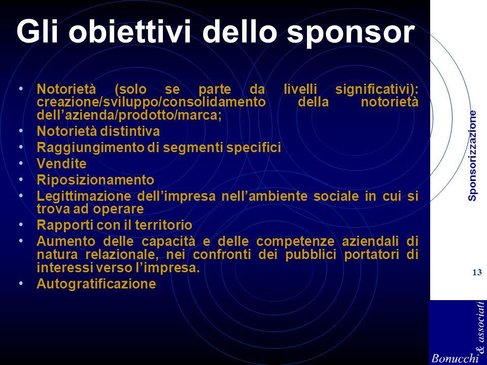 Sponsorizzazione 13 Gli obiettivi dello sponsor Notorietà (solo se parte da livelli significativi): creazione/sviluppo/consolidamento della notorietà
