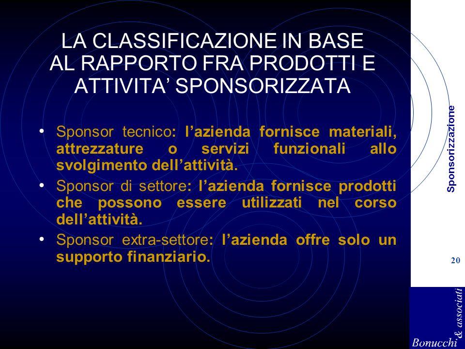 Sponsorizzazione 20 LA CLASSIFICAZIONE IN BASE AL RAPPORTO FRA PRODOTTI E ATTIVITA SPONSORIZZATA Sponsor tecnico: lazienda fornisce materiali, attrezz