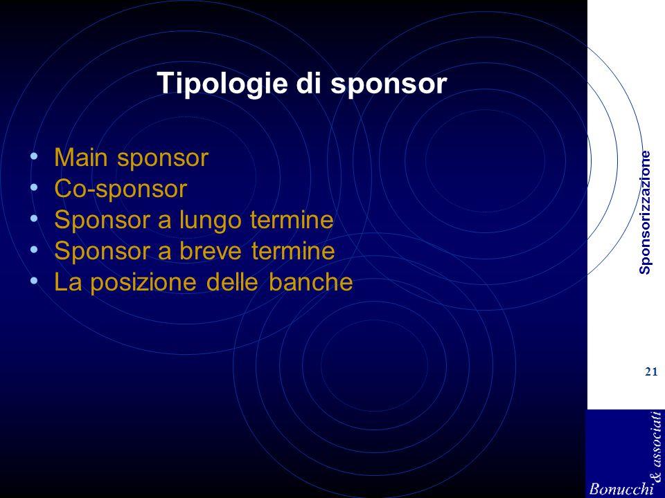 Sponsorizzazione 21 Tipologie di sponsor Main sponsor Co-sponsor Sponsor a lungo termine Sponsor a breve termine La posizione delle banche