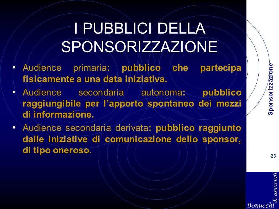 Sponsorizzazione 23 I PUBBLICI DELLA SPONSORIZZAZIONE Audience primaria: pubblico che partecipa fisicamente a una data iniziativa. Audience secondaria