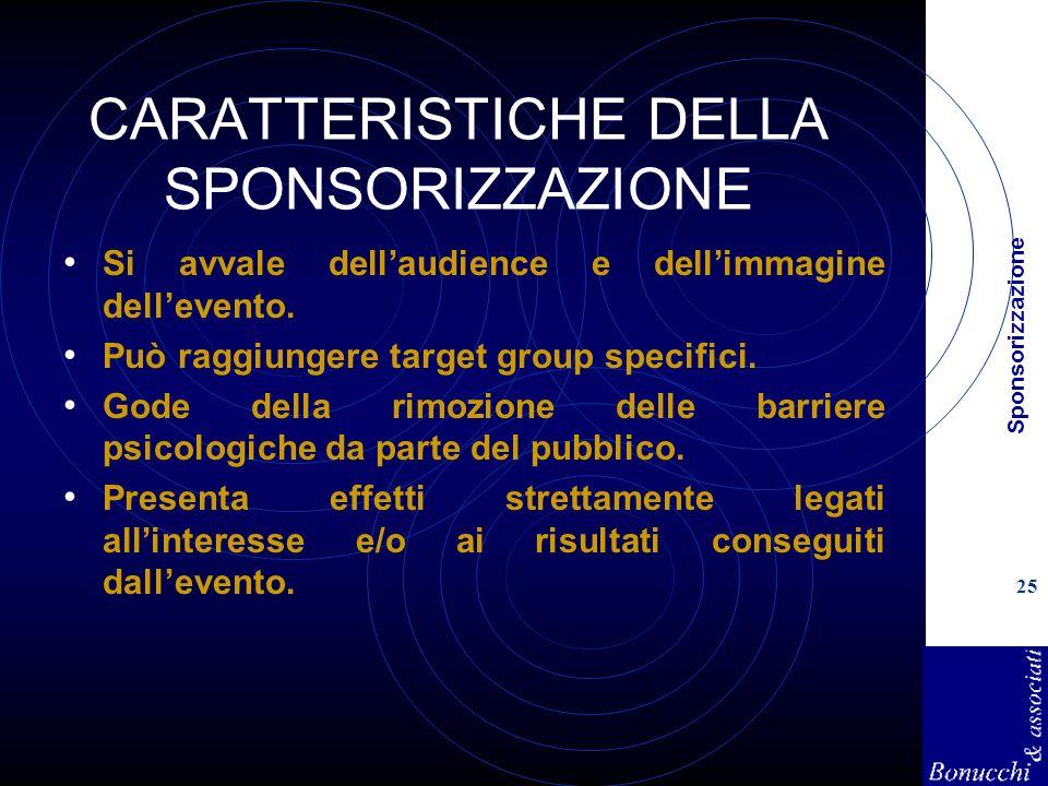 Sponsorizzazione 25 CARATTERISTICHE DELLA SPONSORIZZAZIONE Si avvale dellaudience e dellimmagine dellevento. Può raggiungere target group specifici. G