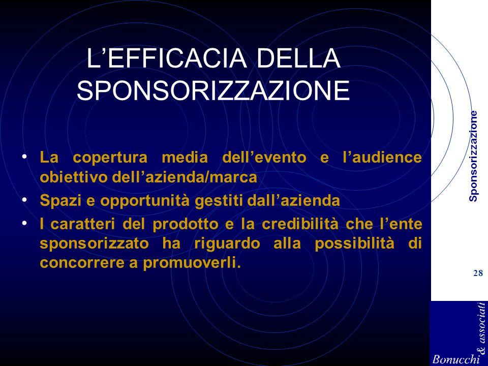 Sponsorizzazione 28 LEFFICACIA DELLA SPONSORIZZAZIONE La copertura media dellevento e laudience obiettivo dellazienda/marca Spazi e opportunità gestit