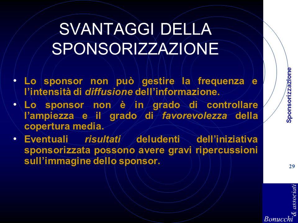Sponsorizzazione 29 SVANTAGGI DELLA SPONSORIZZAZIONE Lo sponsor non può gestire la frequenza e lintensità di diffusione dellinformazione.