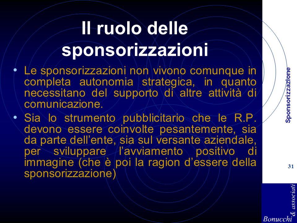 Sponsorizzazione 31 Il ruolo delle sponsorizzazioni Le sponsorizzazioni non vivono comunque in completa autonomia strategica, in quanto necessitano del supporto di altre attività di comunicazione.
