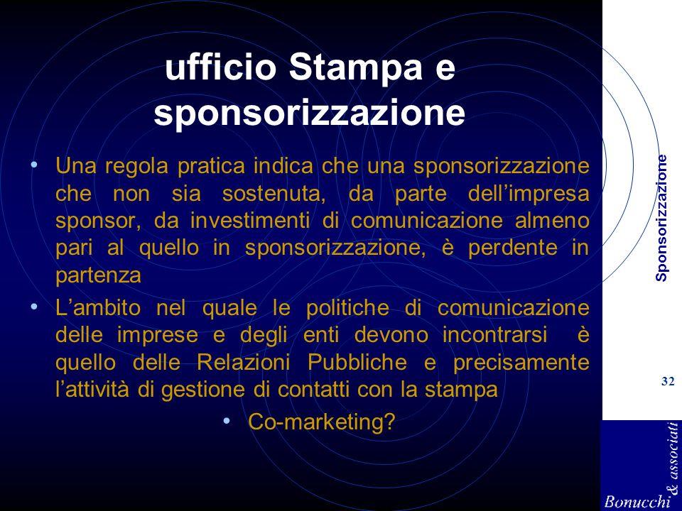 Sponsorizzazione 32 ufficio Stampa e sponsorizzazione Una regola pratica indica che una sponsorizzazione che non sia sostenuta, da parte dellimpresa s