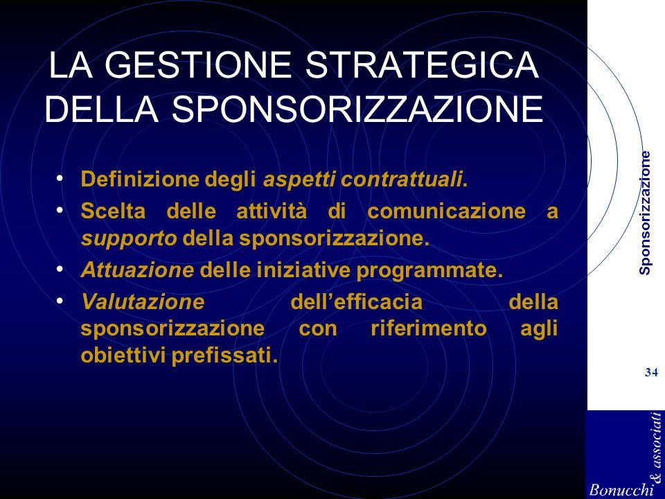Sponsorizzazione 34 LA GESTIONE STRATEGICA DELLA SPONSORIZZAZIONE Definizione degli aspetti contrattuali. Scelta delle attività di comunicazione a sup