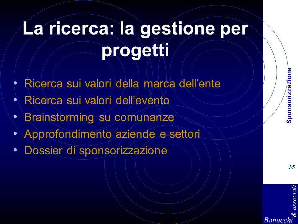 Sponsorizzazione 35 La ricerca: la gestione per progetti Ricerca sui valori della marca dellente Ricerca sui valori dellevento Brainstorming su comuna