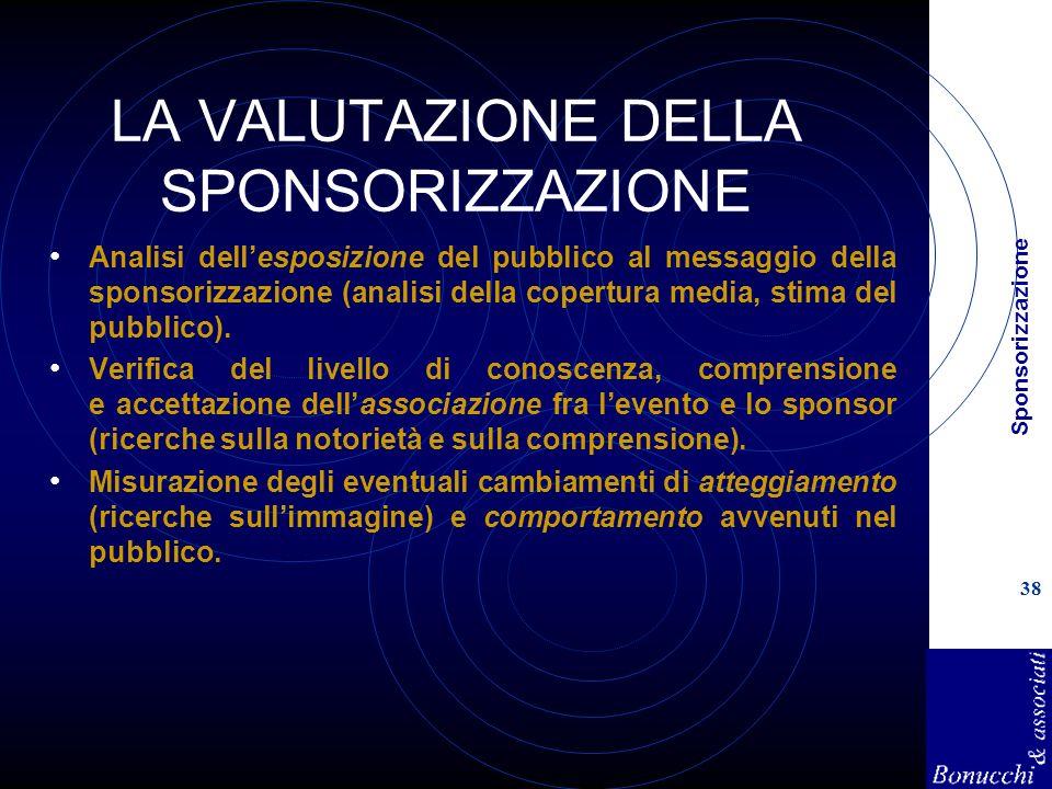 Sponsorizzazione 38 LA VALUTAZIONE DELLA SPONSORIZZAZIONE Analisi dellesposizione del pubblico al messaggio della sponsorizzazione (analisi della copertura media, stima del pubblico).