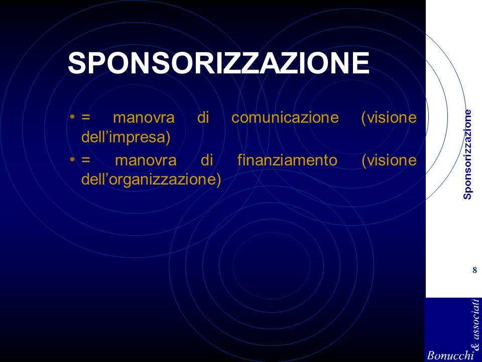 Sponsorizzazione 8 SPONSORIZZAZIONE = manovra di comunicazione (visione dellimpresa) = manovra di finanziamento (visione dellorganizzazione)